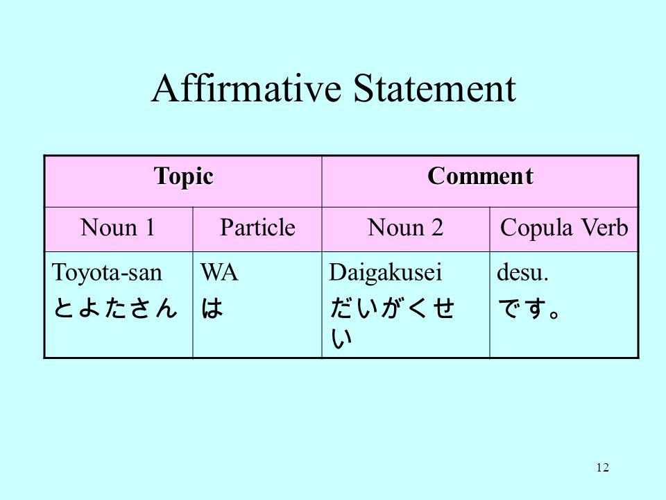 12 Affirmative Statement TopicComment Noun 1ParticleNoun 2Copula Verb Toyota-san とよたさん WA は Daigakusei だいがくせ い desu.