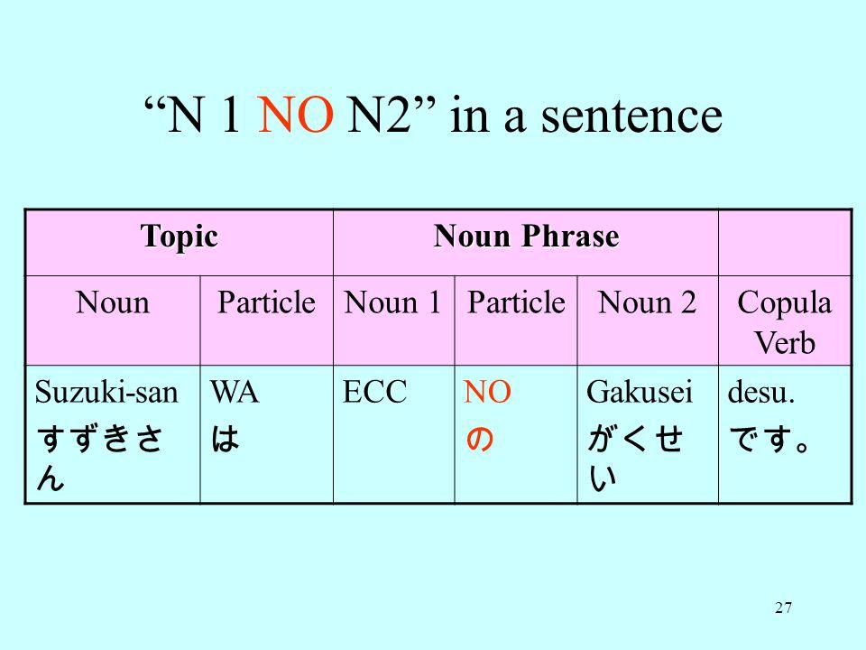 27 N 1 NO N2 in a sentence Topic Noun Phrase NounParticleNoun 1ParticleNoun 2Copula Verb Suzuki-san すずきさ ん WA は ECCNO の Gakusei がくせ い desu.