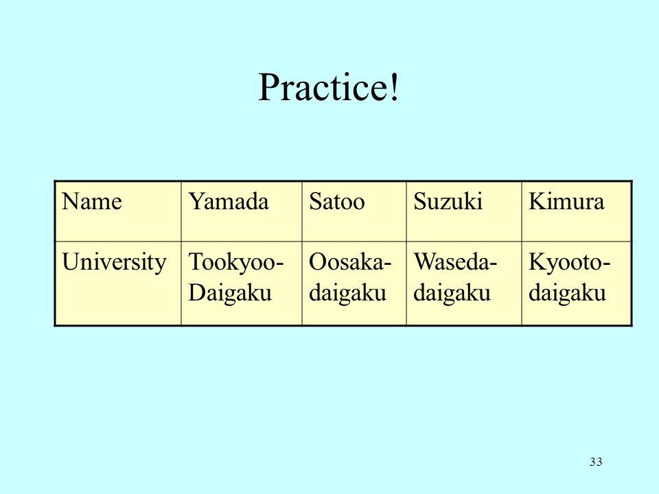 33 Practice.