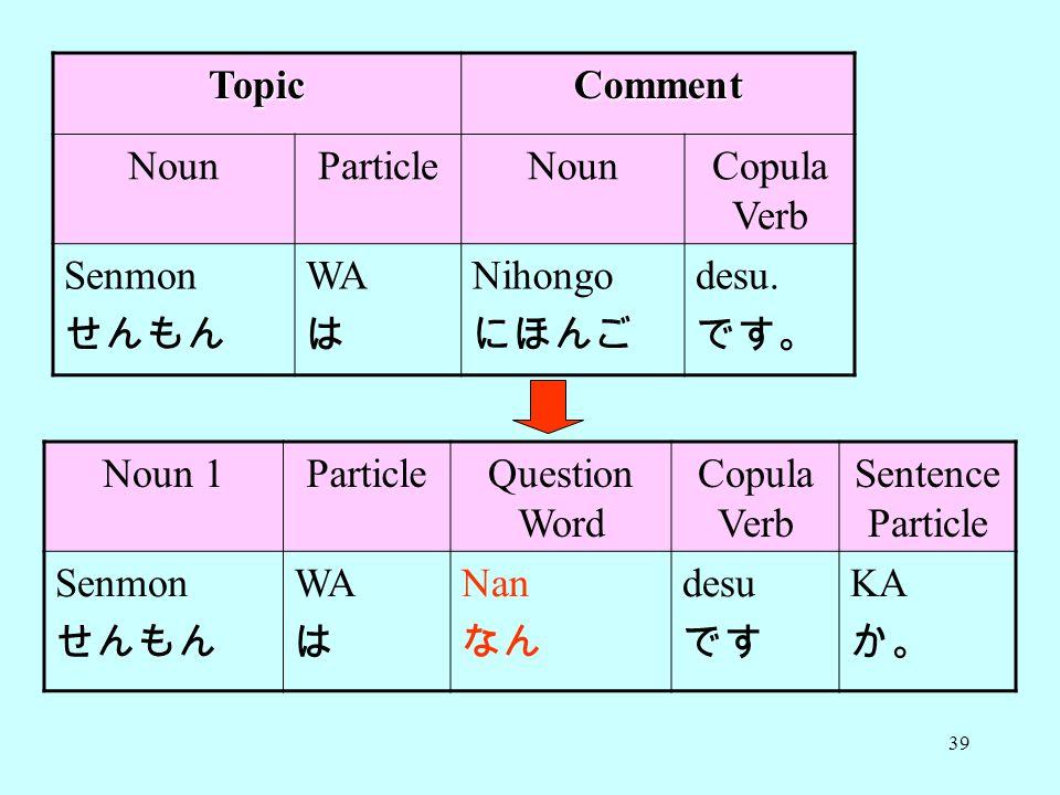 39 TopicComment NounParticleNounCopula Verb Senmon せんもん WA は Nihongo にほんご desu.