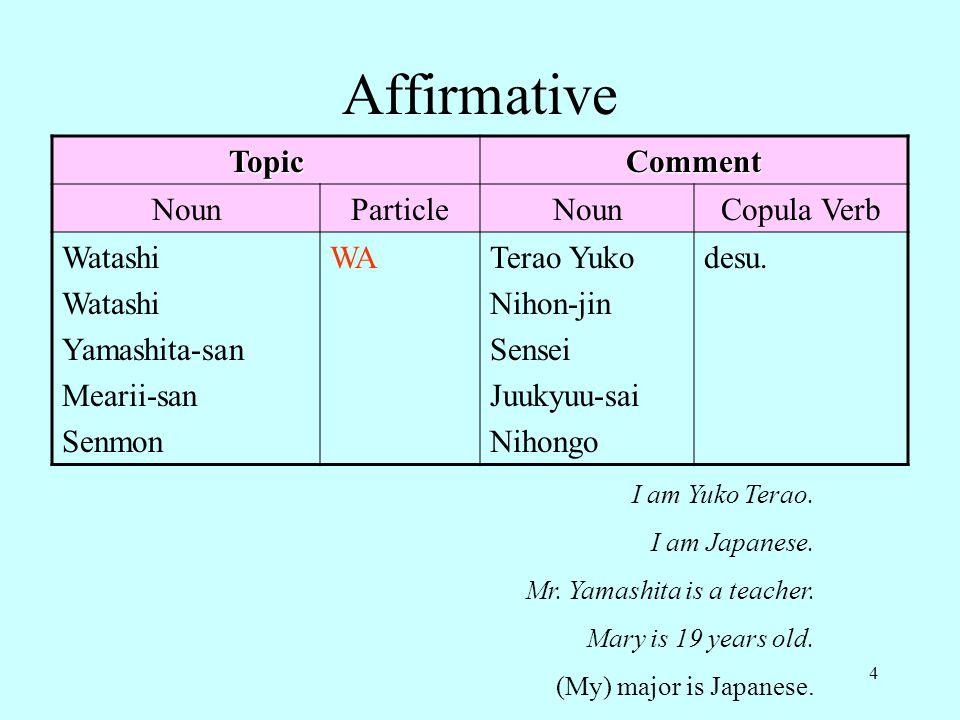 4 Affirmative TopicComment NounParticleNounCopula Verb Watashi Yamashita-san Mearii-san Senmon WATerao Yuko Nihon-jin Sensei Juukyuu-sai Nihongo desu.