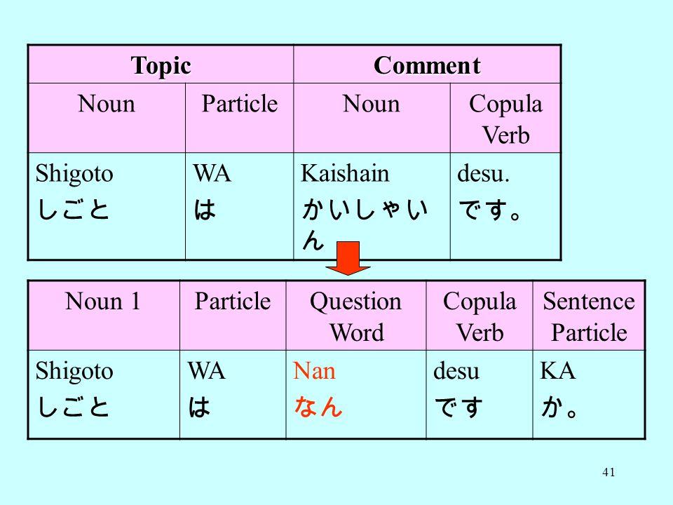 41 TopicComment NounParticleNounCopula Verb Shigoto しごと WA は Kaishain かいしゃい ん desu.