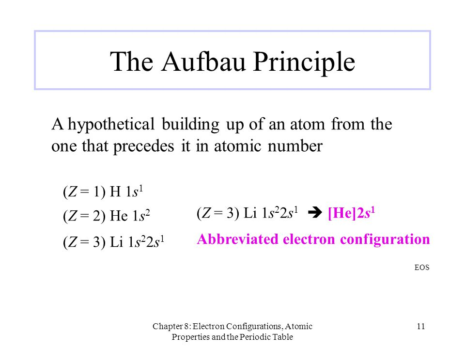 Chapter 8: Electron Configurations, Atomic Properties and the Periodic Table 11 The Aufbau Principle A hypothetical building up of an atom from the on