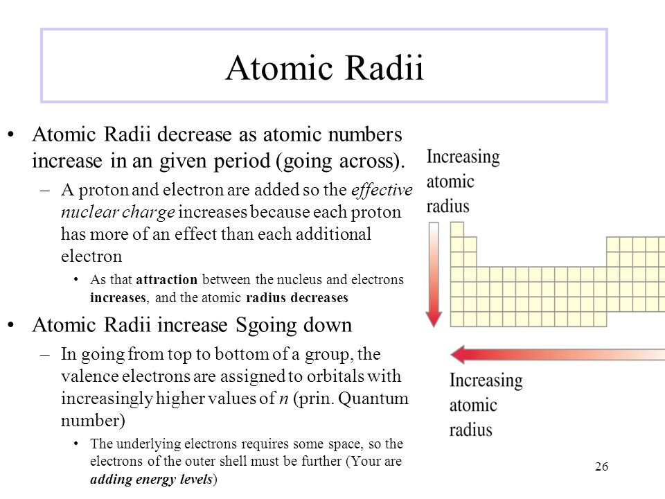 Atomic Radii Atomic Radii decrease as atomic numbers increase in an given period (going across). –A proton and electron are added so the effective nuc