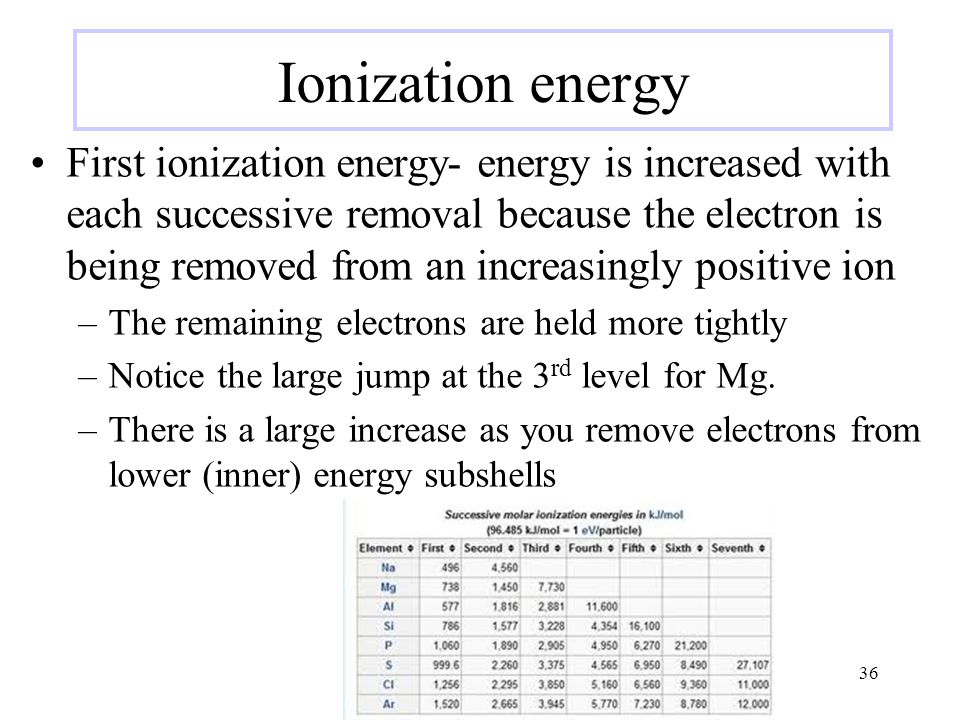 Ionization energy First ionization energy- energy is increased with each successive removal because the electron is being removed from an increasingly