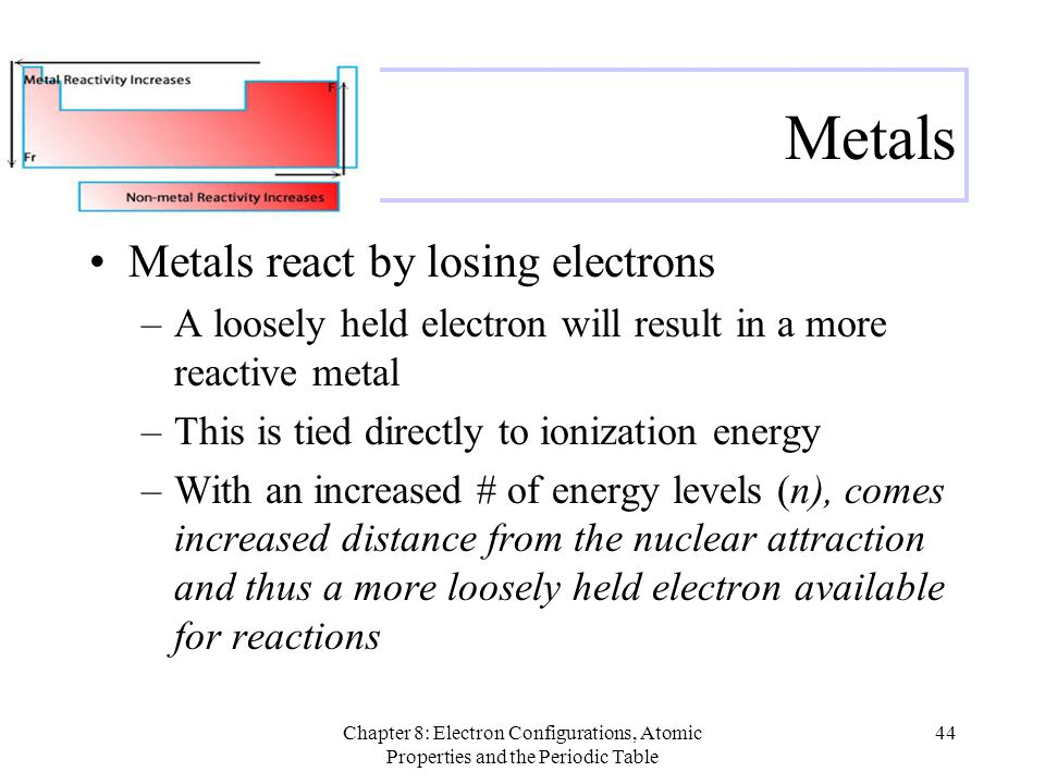 Metals Metals react by losing electrons –A loosely held electron will result in a more reactive metal –This is tied directly to ionization energy –Wit