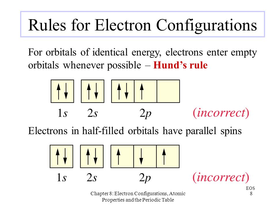 Chapter 8: Electron Configurations, Atomic Properties and the Periodic Table 8 Rules for Electron Configurations For orbitals of identical energy, ele