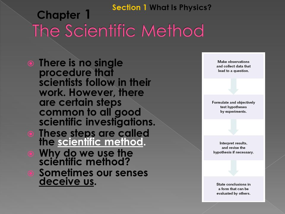 Chapter 1  There is no single procedure that scientists follow in their work.