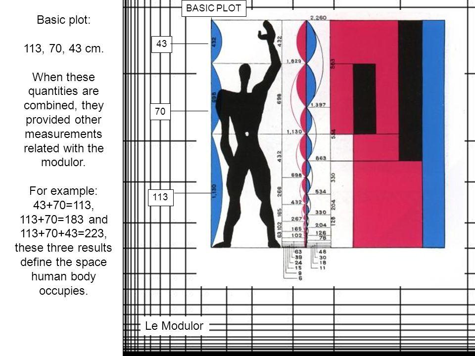 Basic plot: 113, 70, 43 cm.