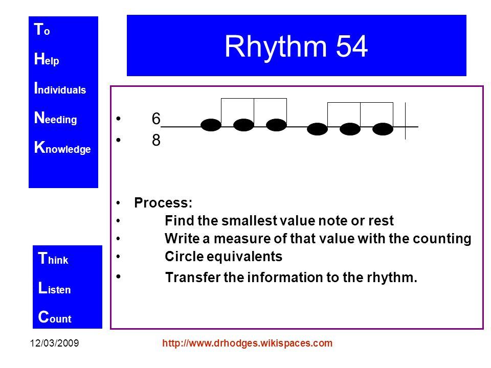 T o H elp I ndividuals N eeding K nowledge T hink L isten C ount 12/03/2009http://www.drhodges.wikispaces.com Listening 2 Melody: Harmony: Rhythm: Form: Instrumentation: Historic Period: