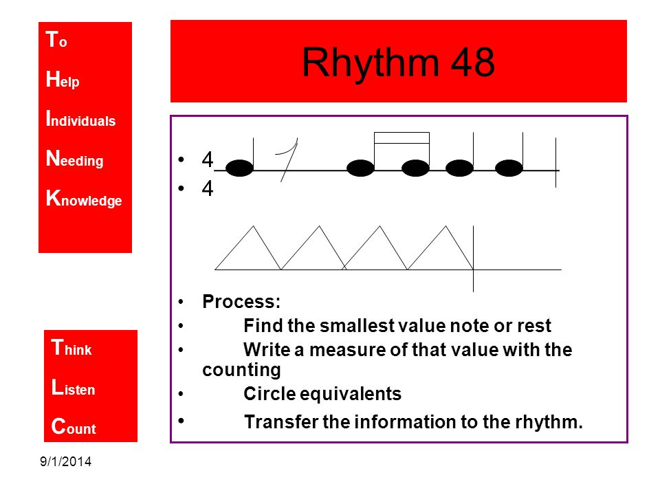 T o H elp I ndividuals N eeding K nowledge T hink L isten C ount 9/1/2014 Rhythm 48 4____________________________ 4 Process: Find the smallest value note or rest Write a measure of that value with the counting Circle equivalents Transfer the information to the rhythm.