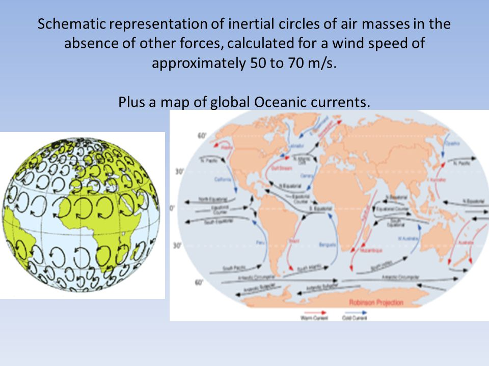 Schematic representation of inertial circles of air masses in the absence of other forces, calculated for a wind speed of approximately 50 to 70 m/s.