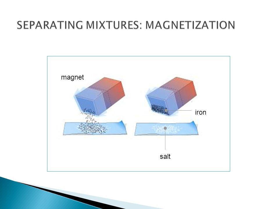 magnet iron salt
