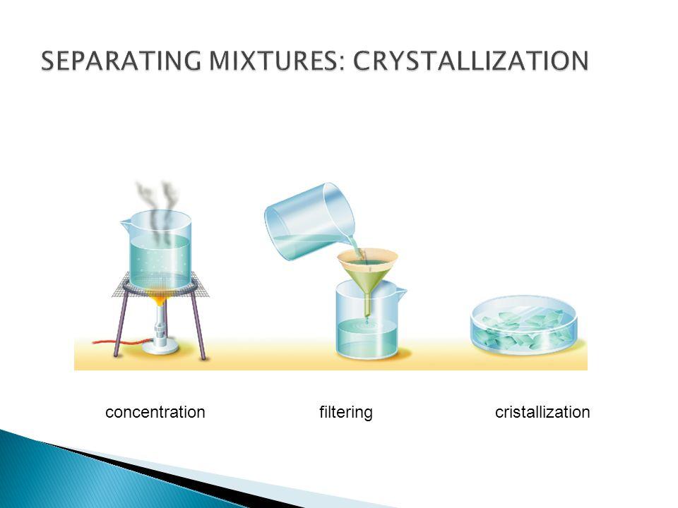 concentrationfilteringcristallization