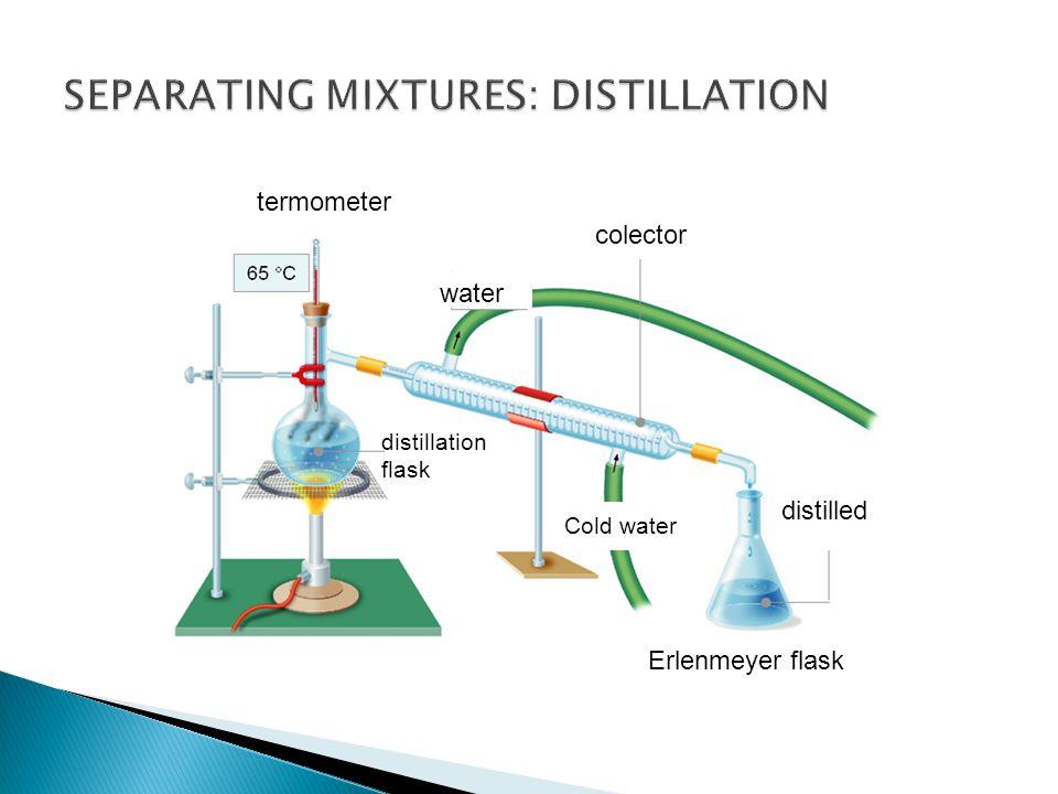 colector termometer water colector distilled Erlenmeyer flask Cold water distillation flask