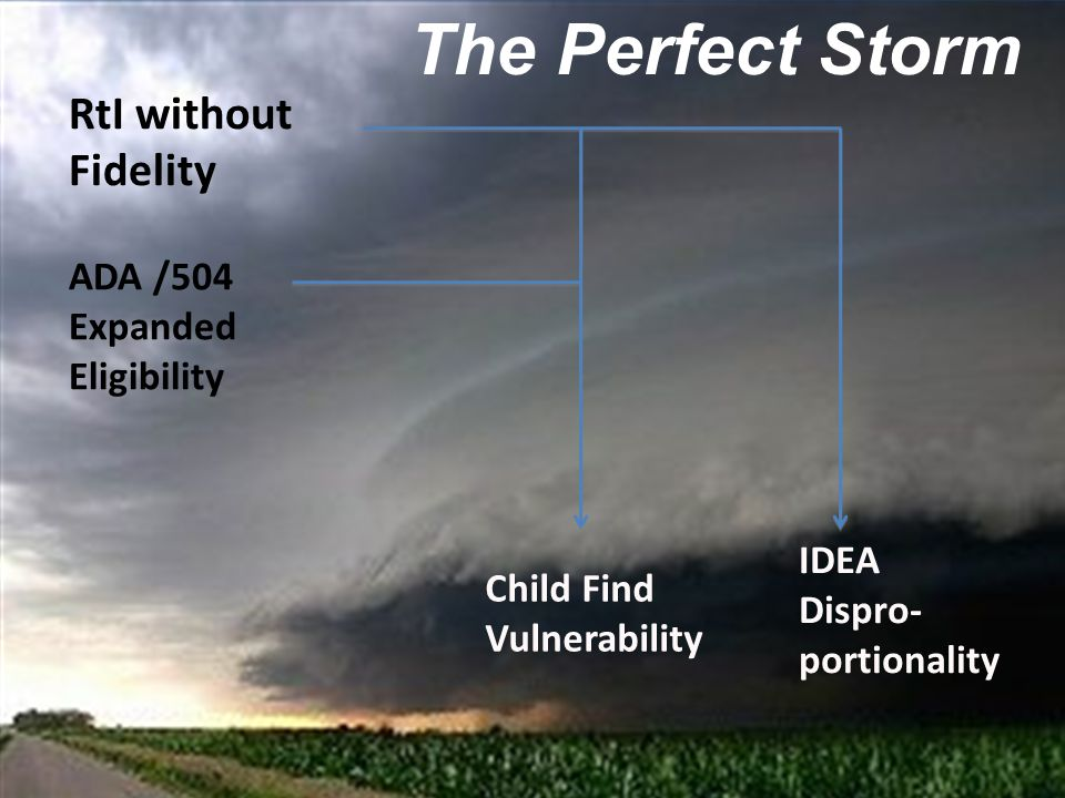 RtI without Fidelity ADA /504 Expanded Eligibility Child Find Vulnerability IDEA Dispro- portionality The Perfect Storm