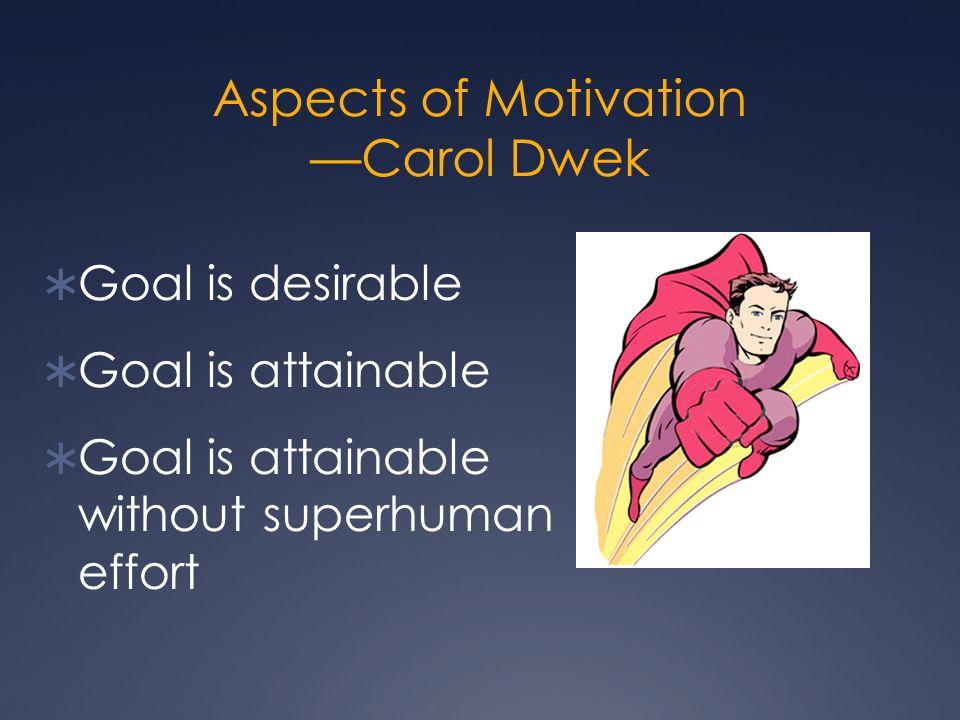 Aspects of Motivation —Carol Dwek  Goal is desirable  Goal is attainable  Goal is attainable without superhuman effort