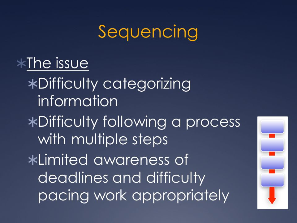 Sequencing  The issue  Difficulty categorizing information  Difficulty following a process with multiple steps  Limited awareness of deadlines and difficulty pacing work appropriately