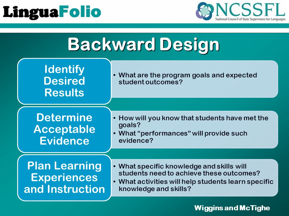 Backward Design What are the program goals and expected student outcomes?What are the program goals and expected student outcomes? Identify Desired Re