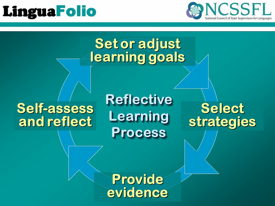 Set or adjust learning goals Select strategies Provide evidence Self-assess and reflect ReflectiveLearningProcessReflectiveLearningProcess
