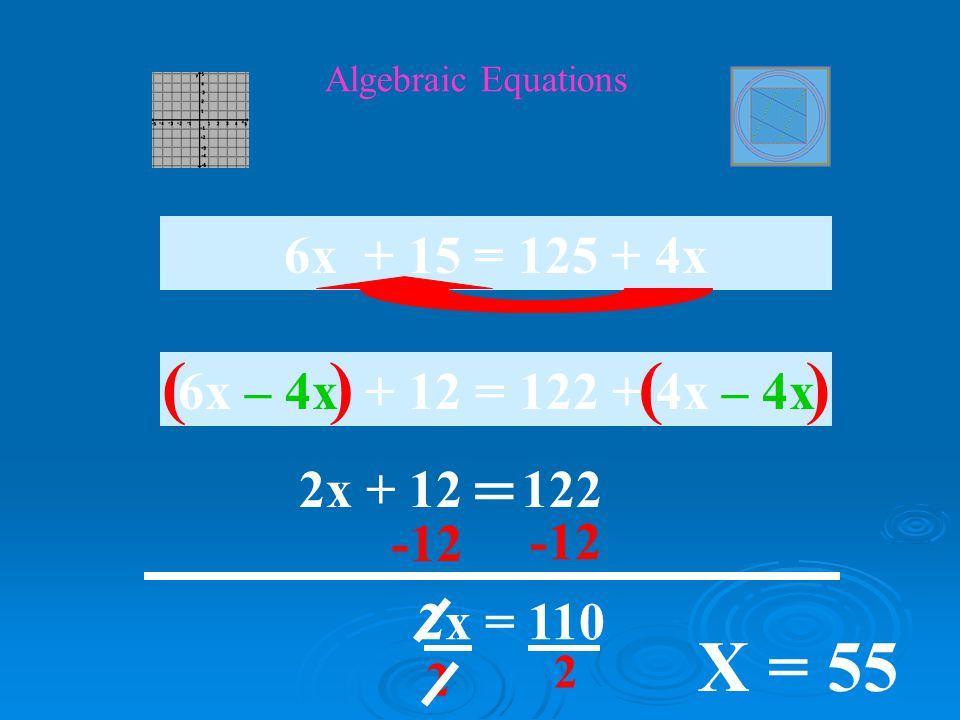 Algebraic Equations -12 5x = 80 5 3x + 2x + 20 - 8 = 92 5x + 12 = 92 5 x = 16 ( ) ( )