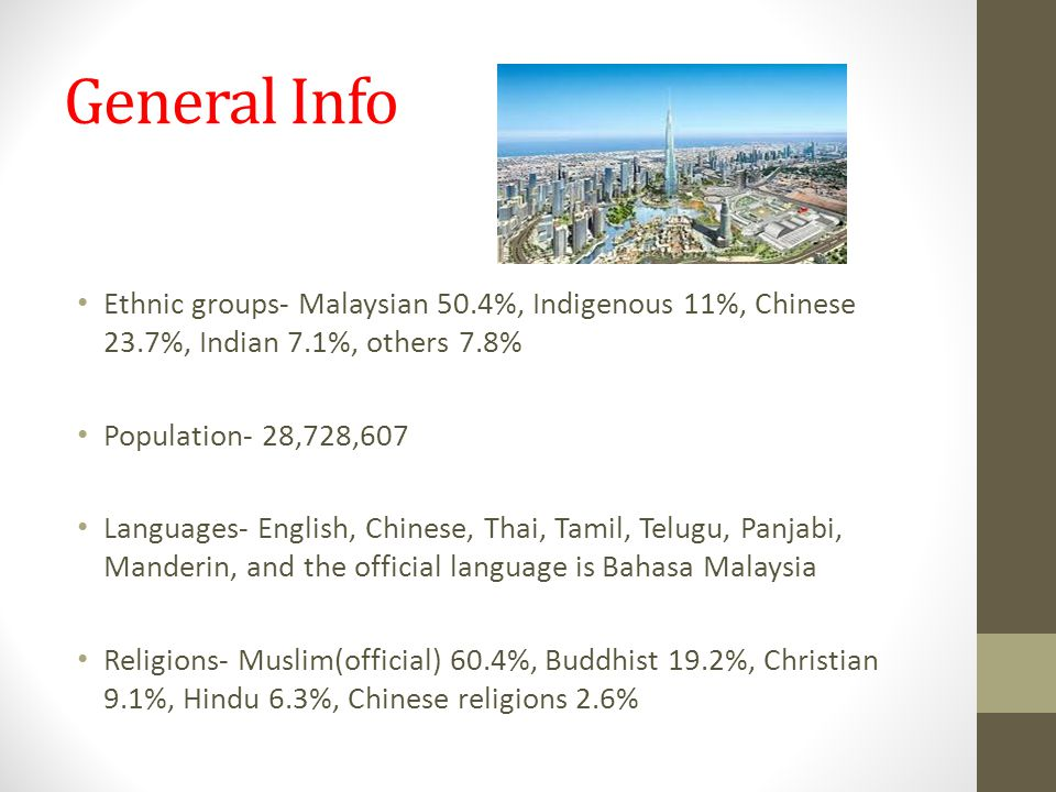 General Info Ethnic groups- Malaysian 50.4%, Indigenous 11%, Chinese 23.7%, Indian 7.1%, others 7.8% Population- 28,728,607 Languages- English, Chinese, Thai, Tamil, Telugu, Panjabi, Manderin, and the official language is Bahasa Malaysia Religions- Muslim(official) 60.4%, Buddhist 19.2%, Christian 9.1%, Hindu 6.3%, Chinese religions 2.6%