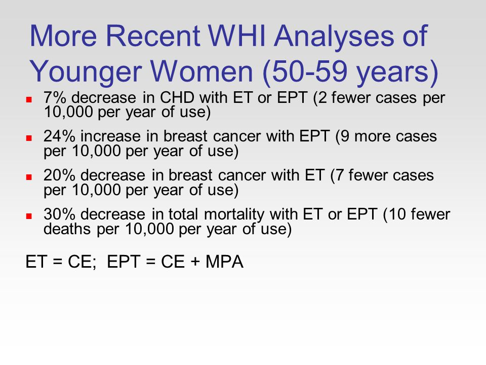 More Recent WHI Analyses of Younger Women (50-59 years) 7% decrease in CHD with ET or EPT (2 fewer cases per 10,000 per year of use) 24% increase in breast cancer with EPT (9 more cases per 10,000 per year of use) 20% decrease in breast cancer with ET (7 fewer cases per 10,000 per year of use) 30% decrease in total mortality with ET or EPT (10 fewer deaths per 10,000 per year of use) ET = CE; EPT = CE + MPA