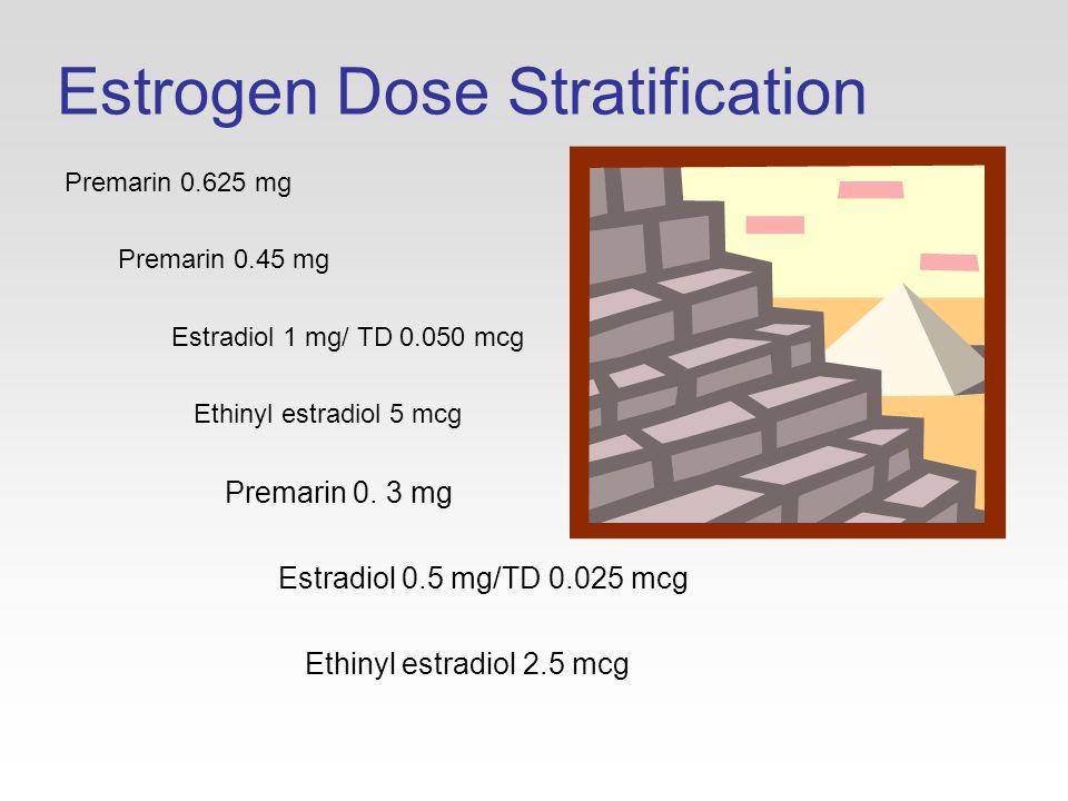Estrogen Dose Stratification Premarin 0.625 mg Premarin 0.45 mg Estradiol 1 mg/ TD 0.050 mcg Ethinyl estradiol 5 mcg Premarin 0.