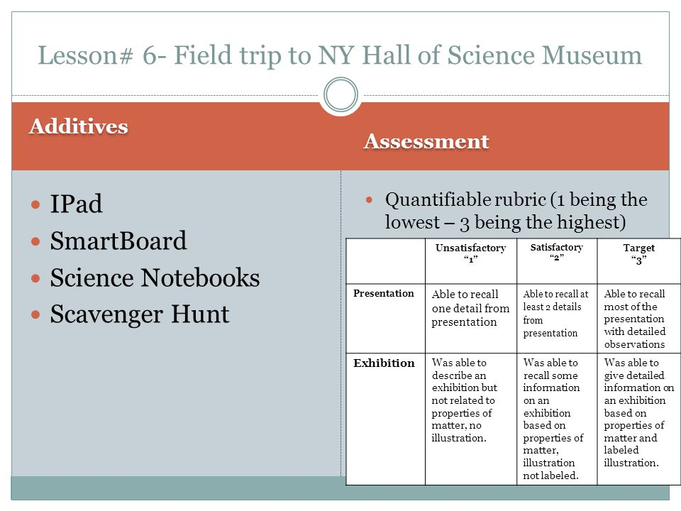 Additives Assessment IPad SmartBoard Science Notebooks Scavenger Hunt Quantifiable rubric (1 being the lowest – 3 being the highest) Lesson# 6- Field