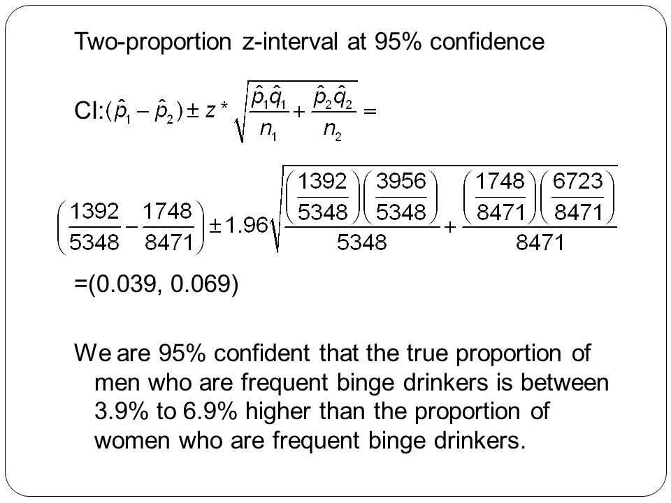 Two-proportion z-interval at 95% confidence CI: =(0.039, 0.069) We are 95% confident that the true proportion of men who are frequent binge drinkers is between 3.9% to 6.9% higher than the proportion of women who are frequent binge drinkers.