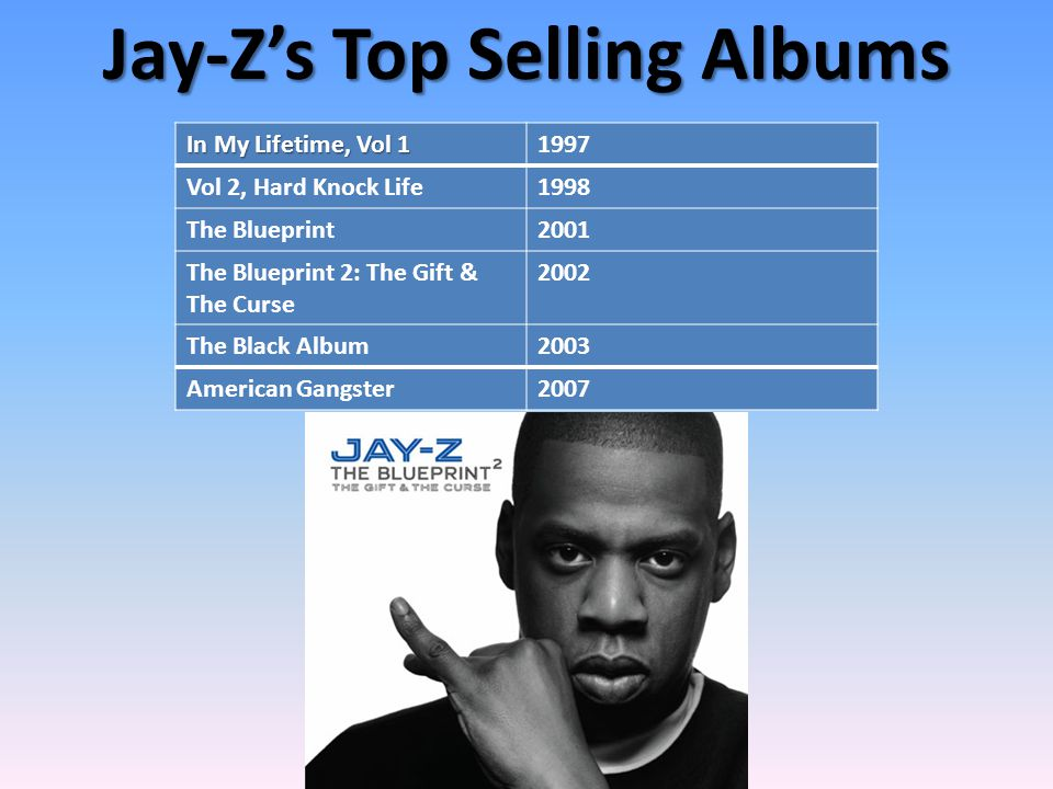In My Lifetime, Vol 1 1997 Vol 2, Hard Knock Life1998 The Blueprint2001 The Blueprint 2: The Gift & The Curse 2002 The Black Album2003 American Gangster2007 Jay-Z's Top Selling Albums