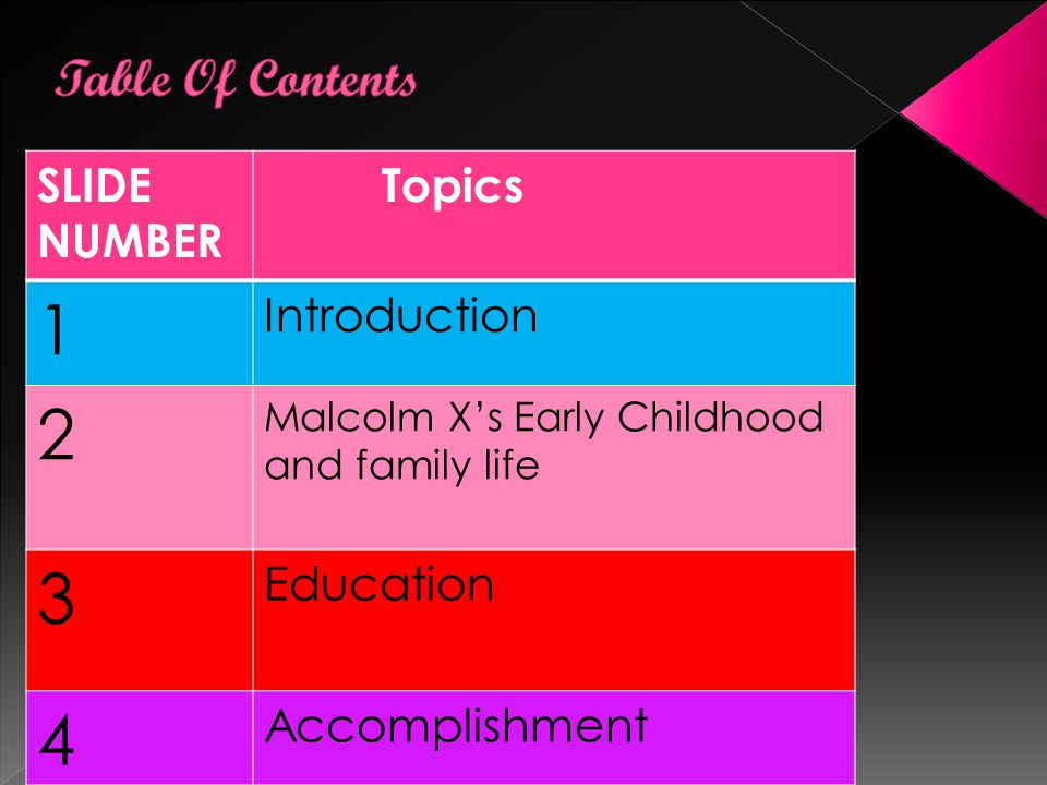 SLIDE NUMBER Topics 1 Introduction 2 Malcolm X's Early Childhood and family life 3 Education 4 Accomplishment