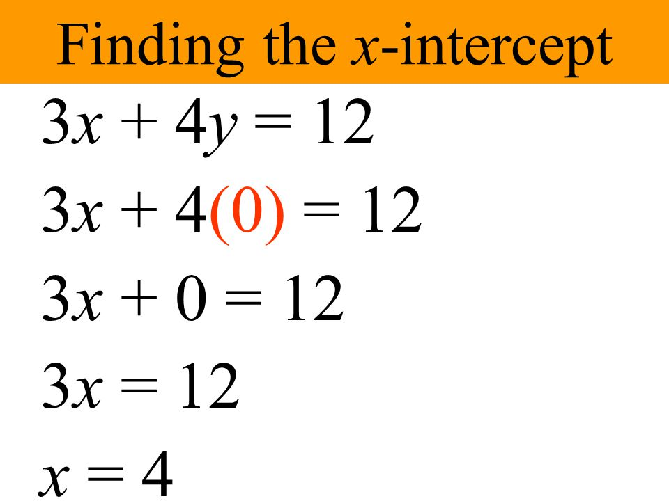 Find the intercepts and graph 3x + 4y = 12