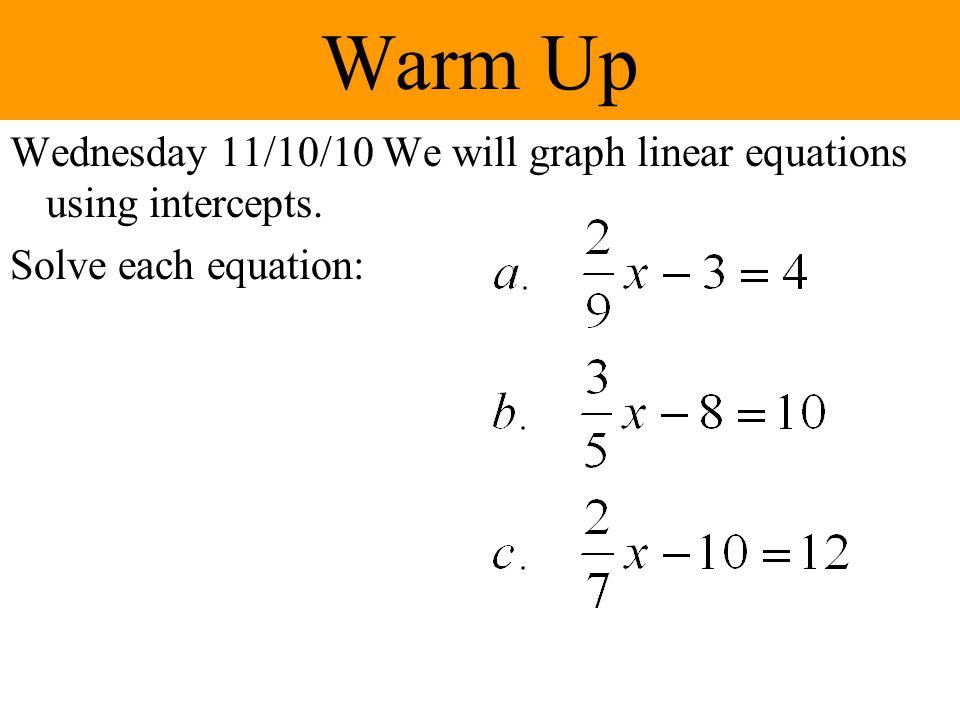 Finding the y-intercept 3x + 4y = 12 3(0) + 4y = 12 0 + 4y = 12 4y = 12 y = 3