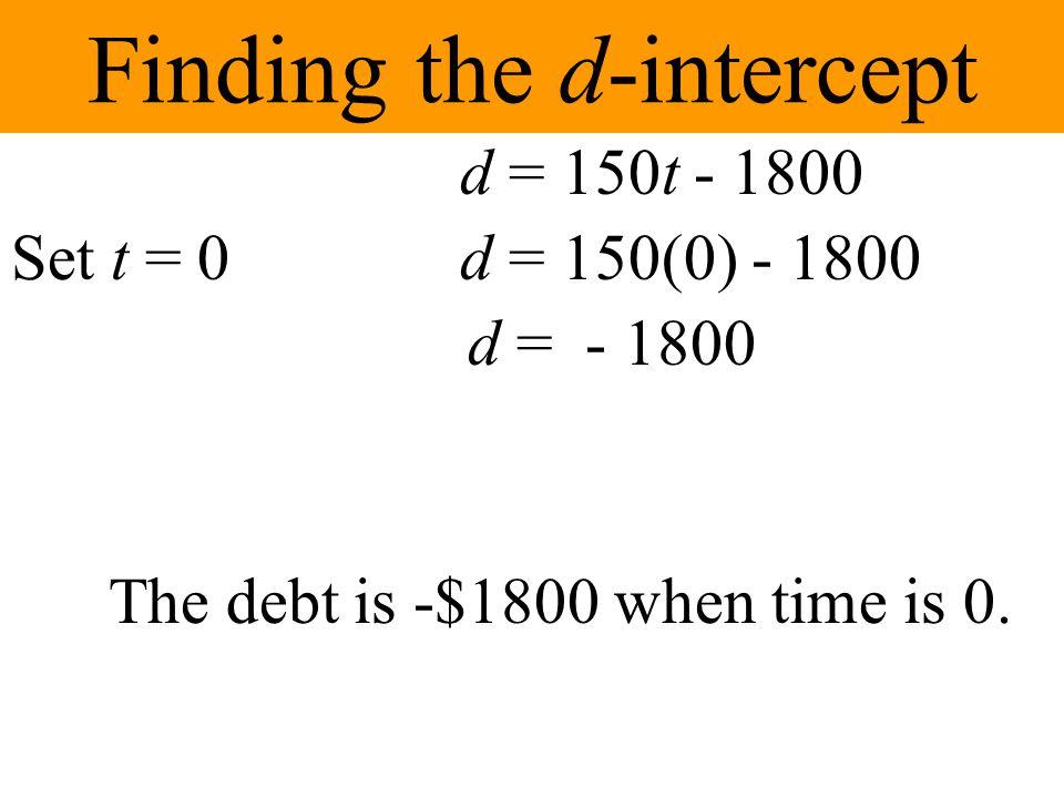 Finding the t-intercept d = 150t - 1800 Set d = 0 0 = 150t – 1800 1800 = 150t 12 = t In 12 months the debt = 0