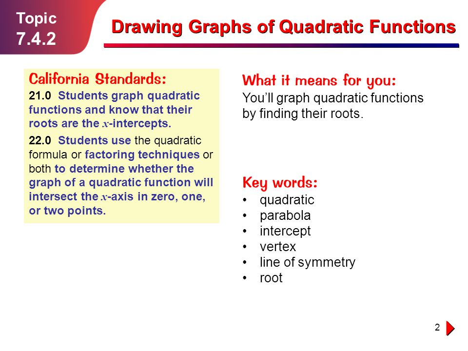 2 Topic 7.4.2 Drawing Graphs of Quadratic Functions California Standards: 21.0 Students graph quadratic functions and know that their roots are the x