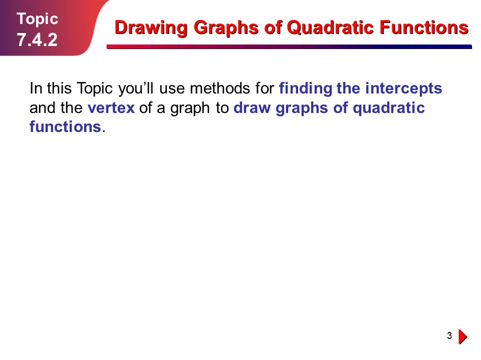 3 Topic 7.4.2 Drawing Graphs of Quadratic Functions In this Topic you'll use methods for finding the intercepts and the vertex of a graph to draw grap