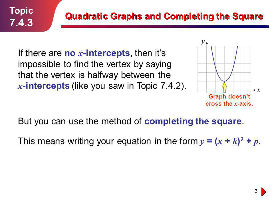 14 Topic 7.4.3 Example 3 Solution follows… Quadratic Graphs and Completing the Square Write 4 x – x 2 – 7 in the form a ( x + k ) 2 + m, and sketch the graph.
