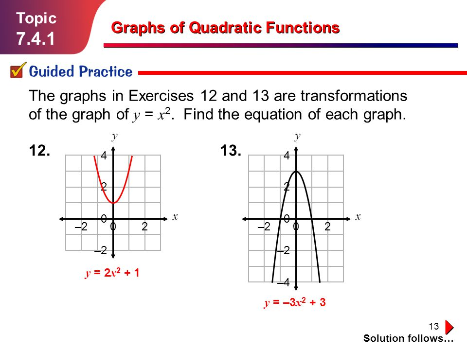 y –202 0 2 4 x 13 Topic 7.4.1 Guided Practice Solution follows… Graphs of Quadratic Functions The graphs in Exercises 12 and 13 are transformations of