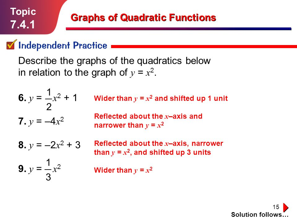 15 Topic 7.4.1 Independent Practice Solution follows… Graphs of Quadratic Functions Describe the graphs of the quadratics below in relation to the graph of y = x 2.