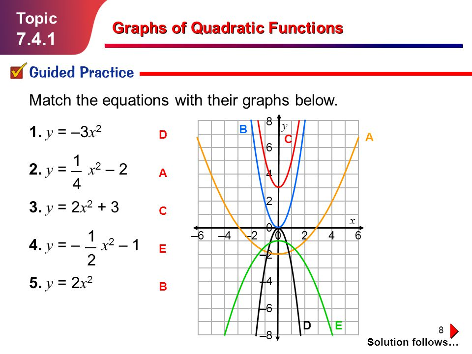 8 Topic 7.4.1 Guided Practice Solution follows… Graphs of Quadratic Functions Match the equations with their graphs below. 1. y = –3 x 2 2. y = x 2 –