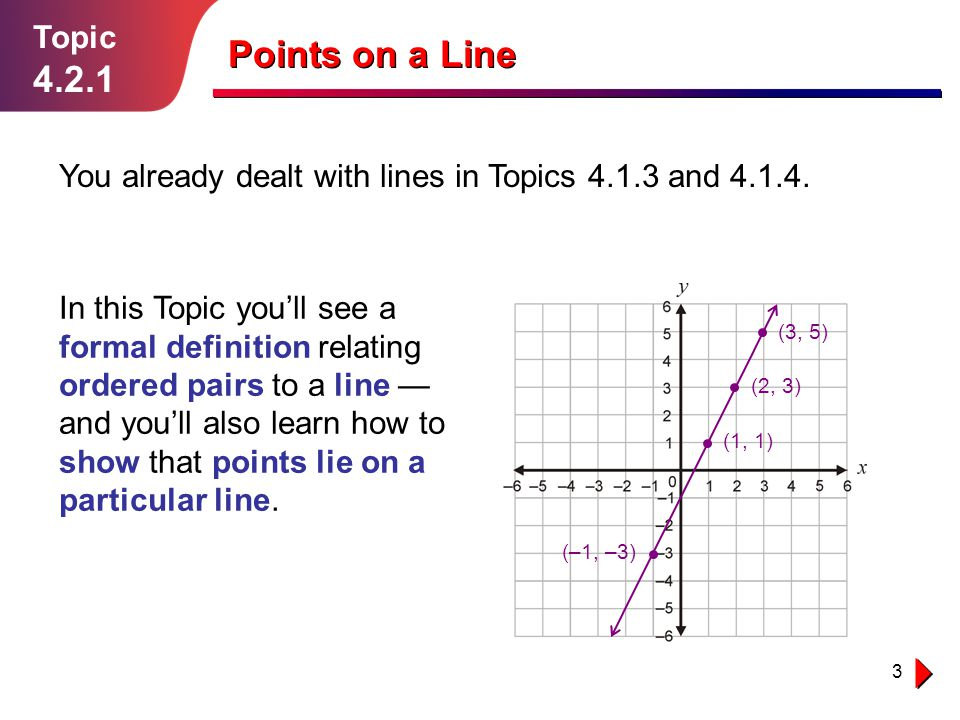 4 Points on a Line Graphs of Linear Equations are Straight Lines An equation is linear if the variables have an exponent of one and there are no variables multiplied together.