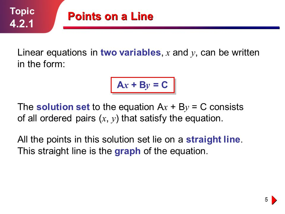 6 Points on a Line Topic 4.2.1 If the ordered pair ( x, y ) satisfies the equation A x + B y = C, then the point ( x, y ) lies on the graph of the equation.