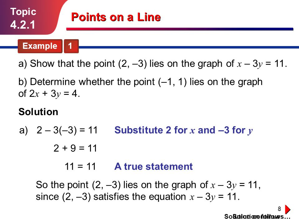 9 Points on a Line Example 1 a) Show that the point (2, –3) lies on the graph of x – 3 y = 11.