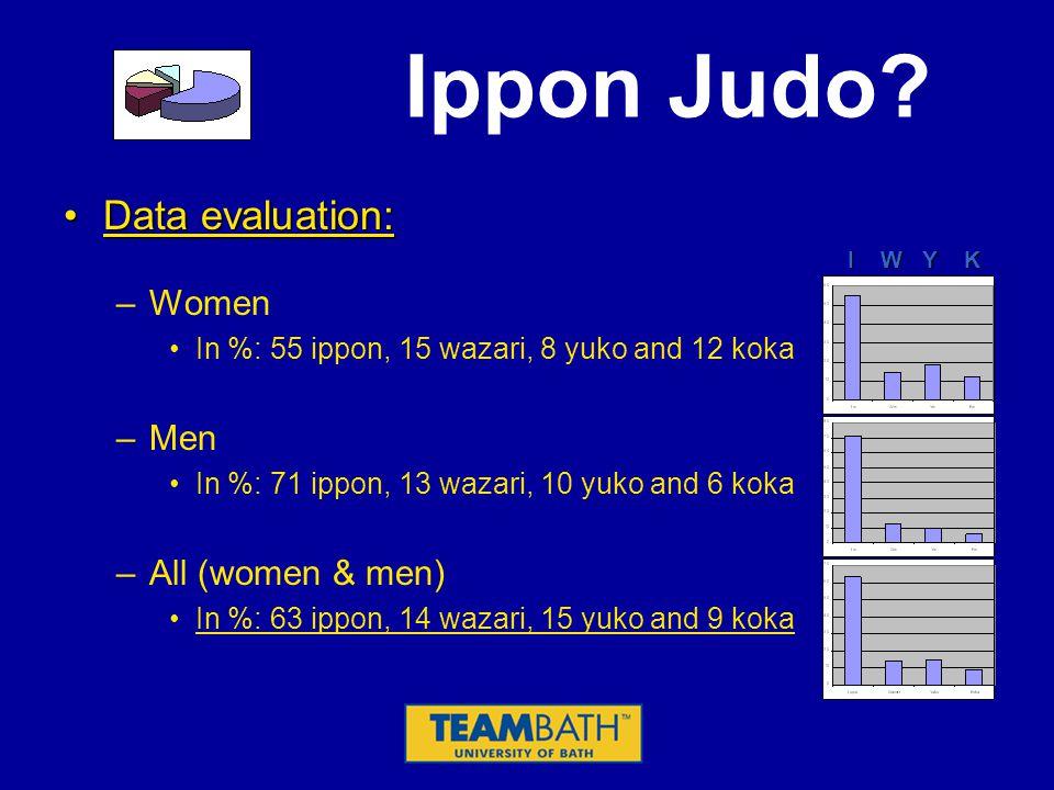 Ippon Judo.