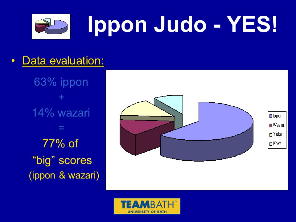 Ippon Judo - YES.