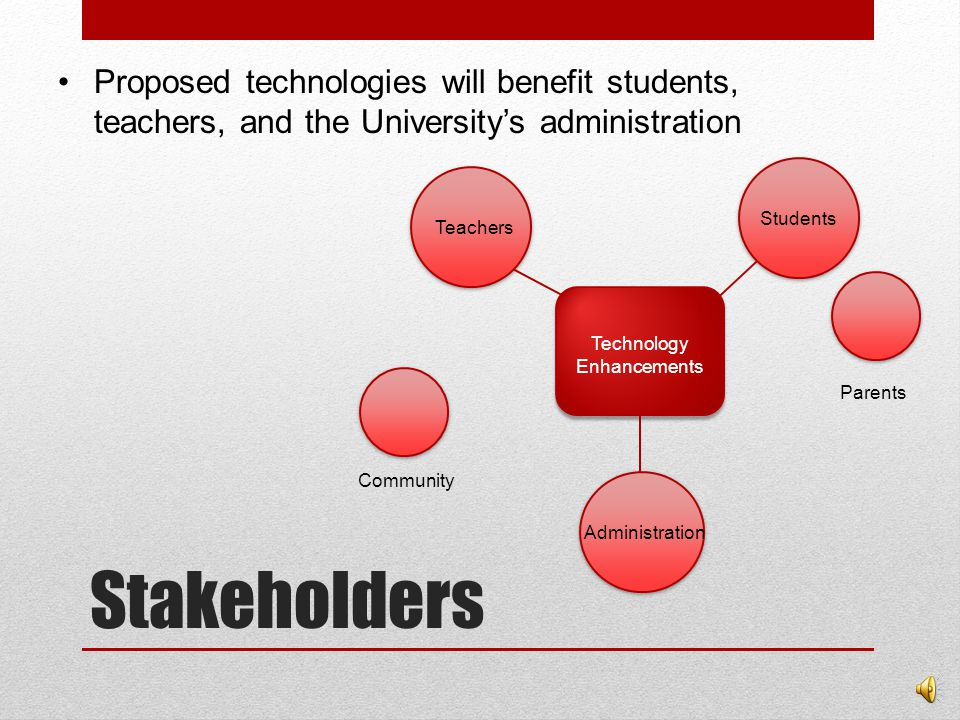 Technology Proposal Incorporate new tools & technologies Facilitate more effective & efficient learning Enhance the learning environment Tools that can eventually replace the LMS