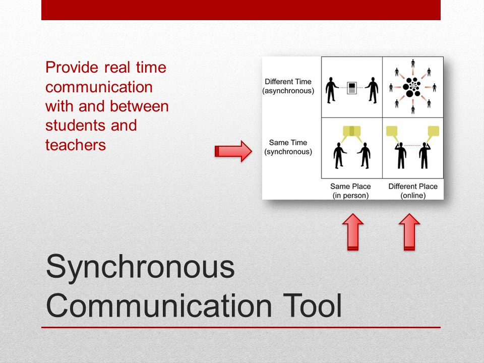 Asynchronous Communication Tool Facilitate effective & meaningful communication