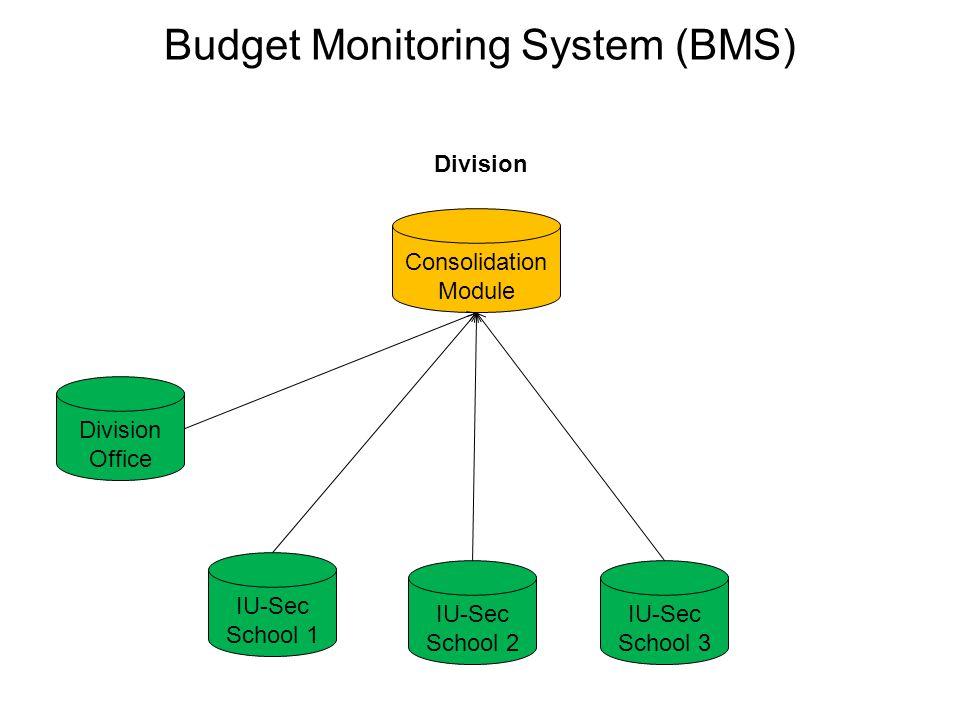 Main Interface Budget Monitoring System