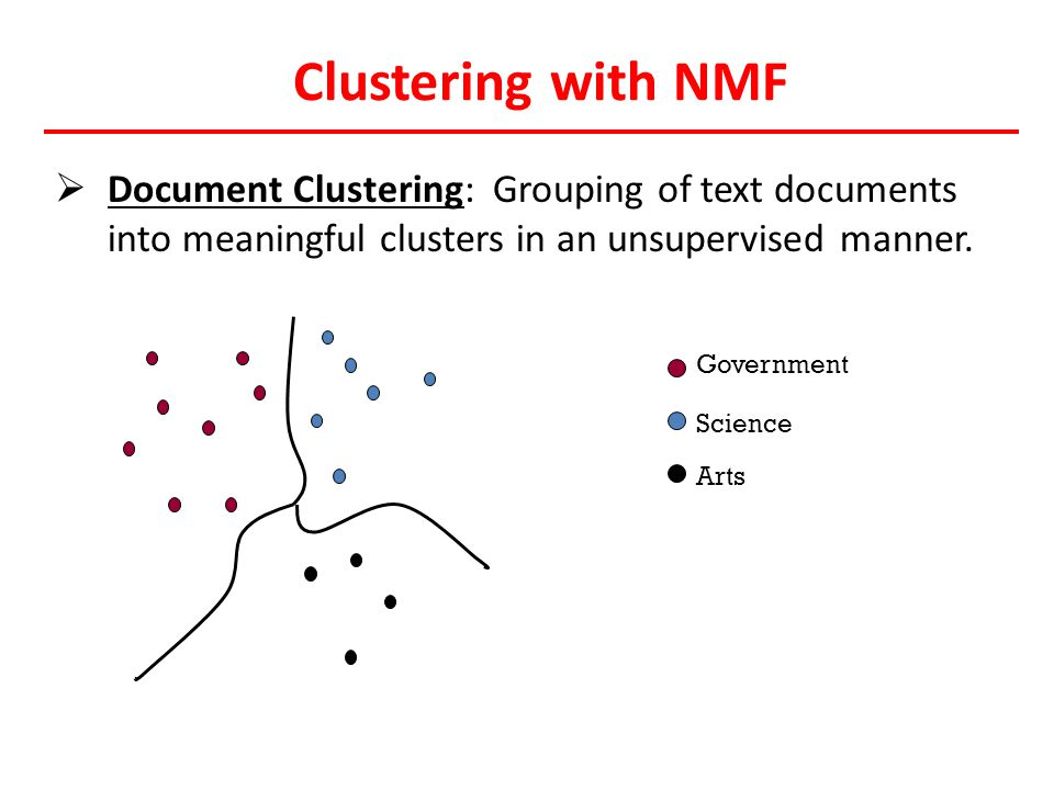 Clustering with NMF  Document Clustering: Grouping of text documents into meaningful clusters in an unsupervised manner.